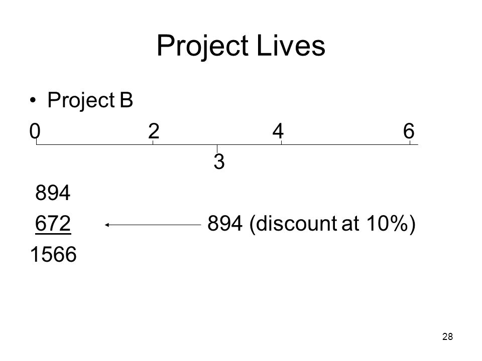 28 Project Lives 0 2 4 6 3 894 672 894 (discount at 10%) 1566 Project B