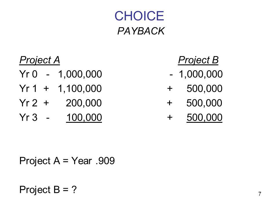 7 CHOICE PAYBACK Project A Project B Yr 0 - 1,000,000 - 1,000,000 Yr 1 + 1,100,000 + 500,000 Yr 2 + 200,000 + 500,000 Yr 3 - 100,000 + 500,000 Project A = Year.909 Project B =