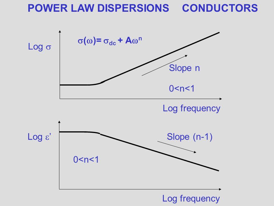k 2 (blue) constant k 1 (purple variable)