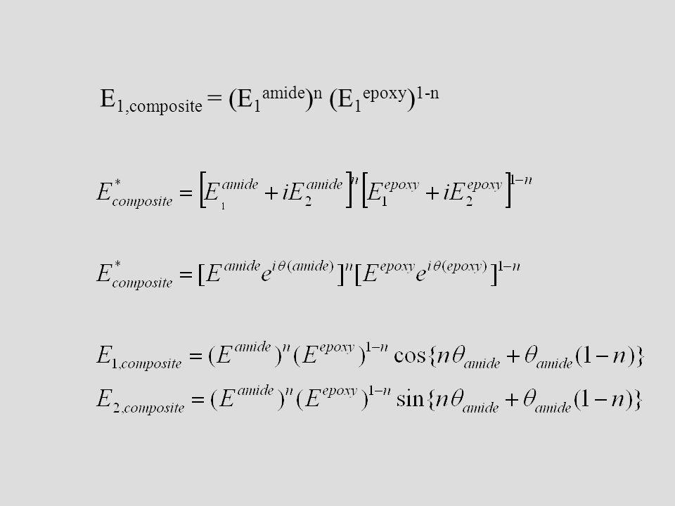 E 1,composite = (E 1 amide ) n (E 1 epoxy ) 1-n