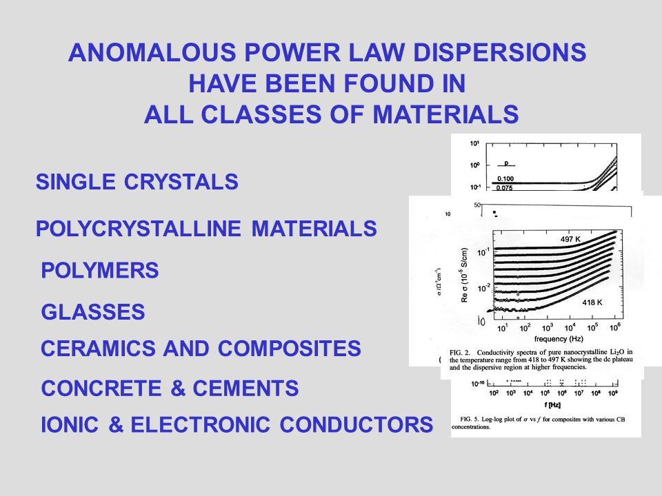 ANOMALOUS POWER LAW DISPERSIONS HAVE BEEN FOUND IN ALL CLASSES OF MATERIALS SINGLE CRYSTALS POLYCRYSTALLINE MATERIALS POLYMERS GLASSES CERAMICS AND COMPOSITES CONCRETE & CEMENTS IONIC & ELECTRONIC CONDUCTORS