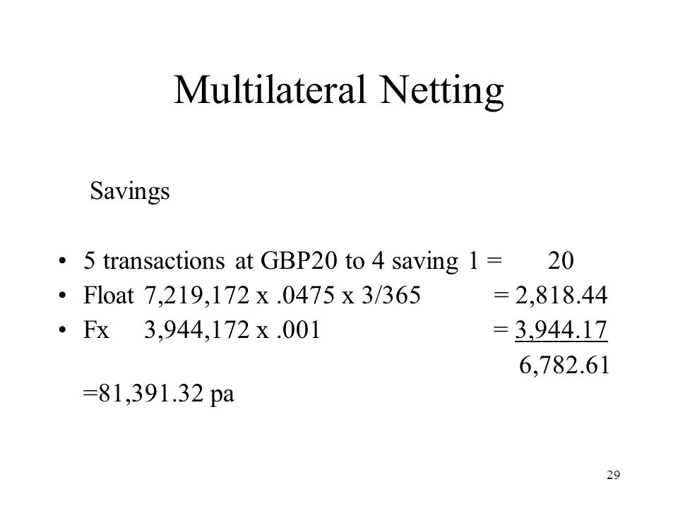29 Multilateral Netting Savings 5 transactions at GBP20 to 4 saving 1 = 20 Float 7,219,172 x.0475 x 3/365 = 2,818.44 Fx 3,944,172 x.001 = 3,944.17 6,7
