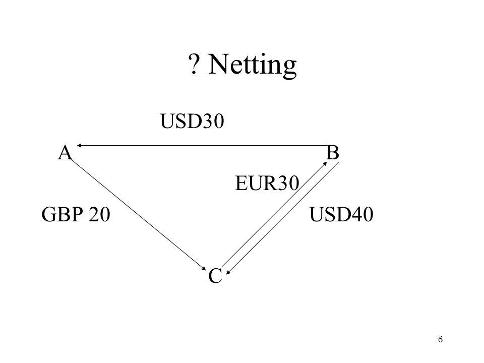 6 ? Netting USD30 A B EUR30 GBP 20 USD40 C