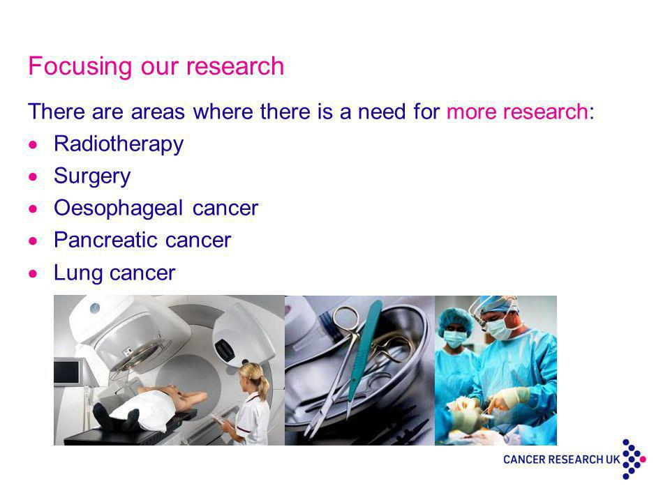 Focusing our research There are areas where there is a need for more research: Radiotherapy Surgery Oesophageal cancer Pancreatic cancer Lung cancer