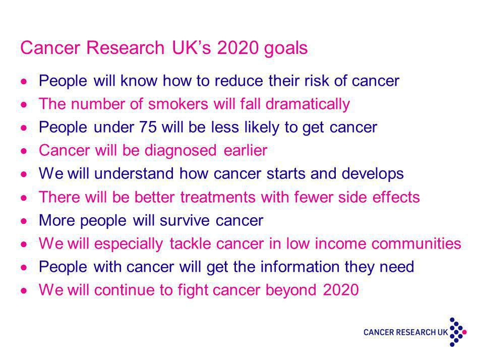 Cancer Research UKs 2020 goals People will know how to reduce their risk of cancer The number of smokers will fall dramatically People under 75 will be less likely to get cancer Cancer will be diagnosed earlier We will understand how cancer starts and develops There will be better treatments with fewer side effects More people will survive cancer We will especially tackle cancer in low income communities People with cancer will get the information they need We will continue to fight cancer beyond 2020