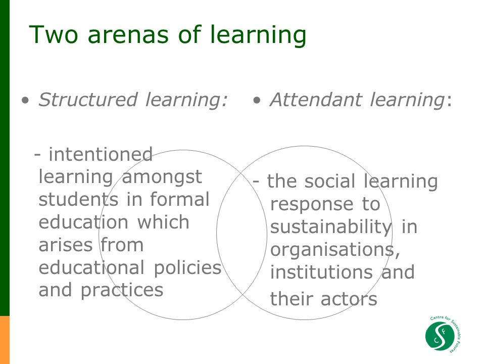 Two arenas of learning Structured learning: - intentioned learning amongst students in formal education which arises from educational policies and practices Attendant learning: - the social learning response to sustainability in organisations, institutions and their actors