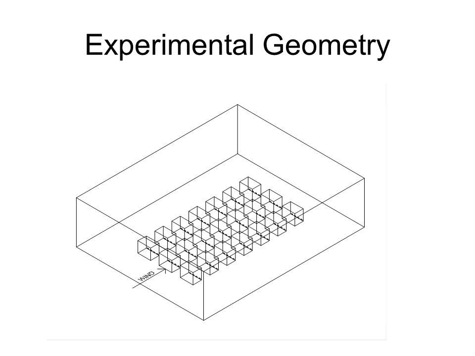 Experimental Geometry