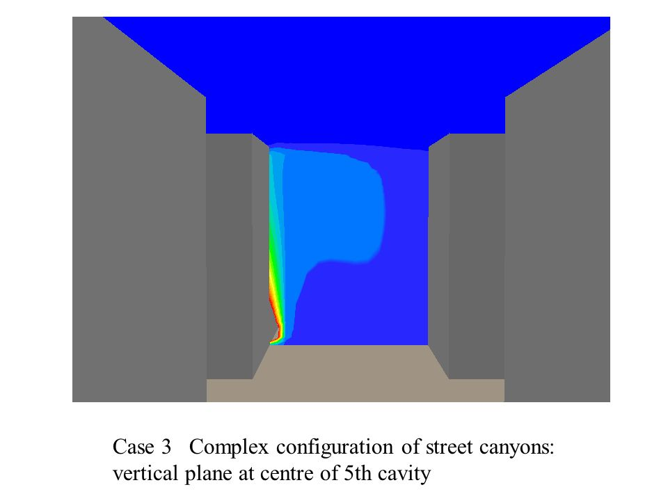 Case 3 Complex configuration of street canyons: vertical plane at centre of 5th cavity
