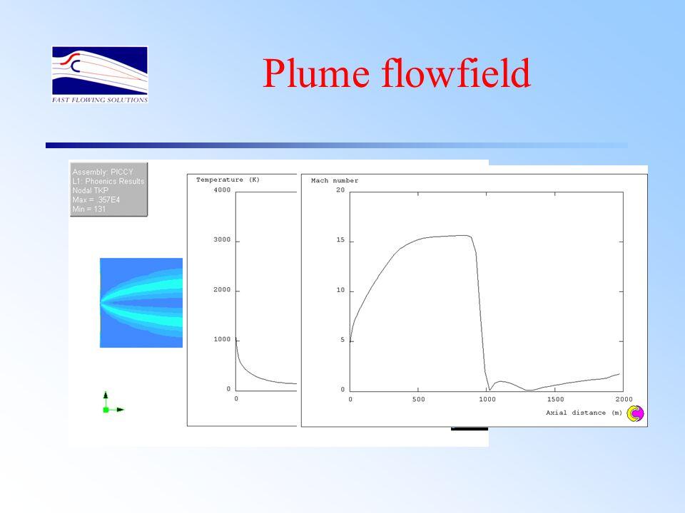 Plume flowfield
