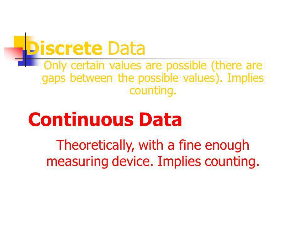 Discrete or Continuous Quantity data can be classified as Discrete or Continuous Quantity data Continuous Discrete