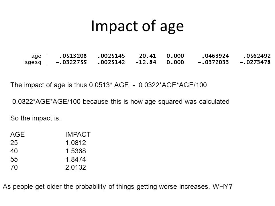 Impact of age The impact of age is thus 0.0513* AGE - 0.0322*AGE*AGE/100 0.0322*AGE*AGE/100 because this is how age squared was calculated So the impact is: AGE IMPACT 25 1.0812 40 1.5368 55 1.8474 70 2.0132 As people get older the probability of things getting worse increases.