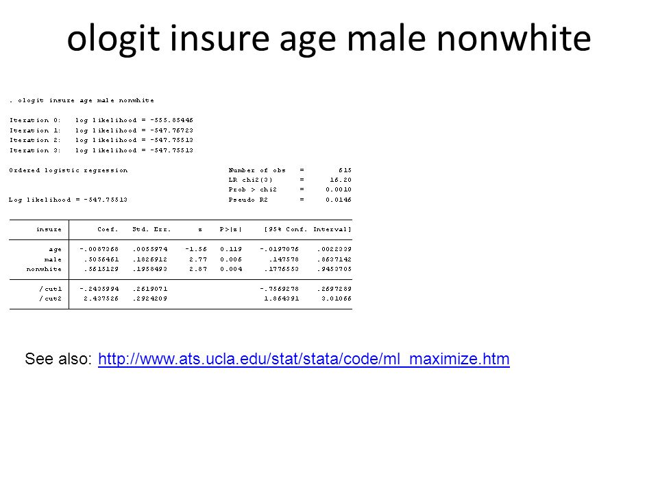ologit insure age male nonwhite See also: http://www.ats.ucla.edu/stat/stata/code/ml_maximize.htmhttp://www.ats.ucla.edu/stat/stata/code/ml_maximize.htm