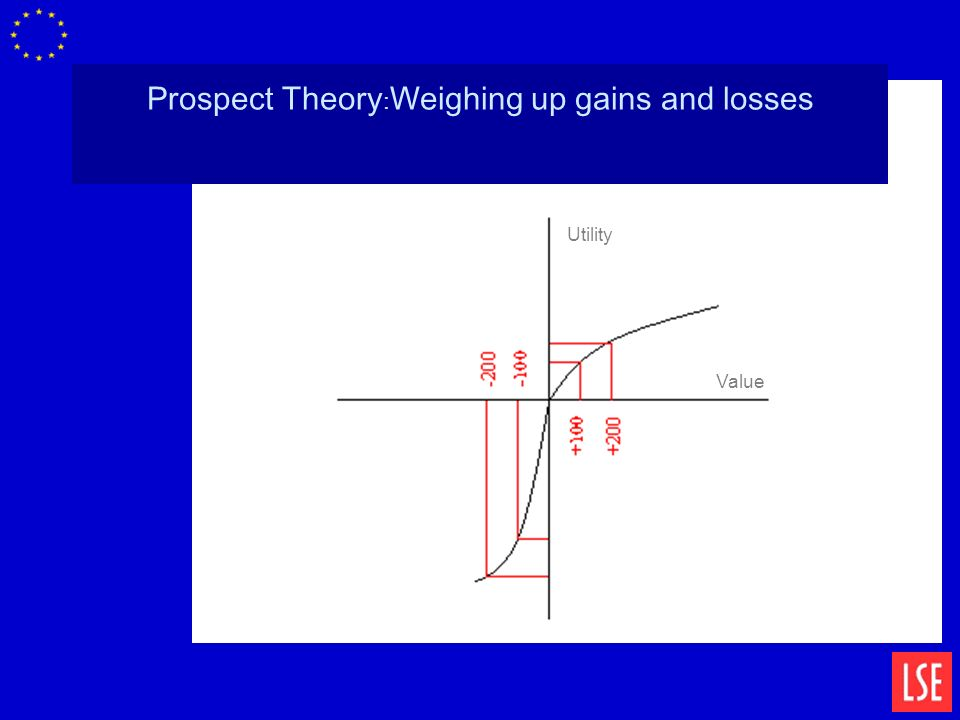 Prospect Theory : Weighing up gains and losses a Utility Value