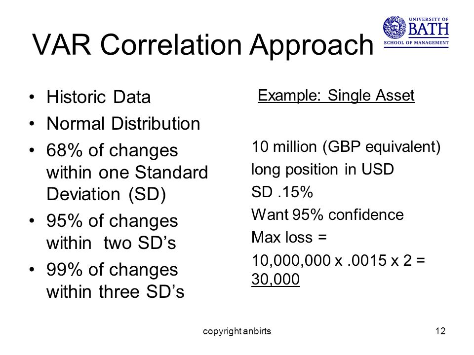 copyright anbirts12 VAR Correlation Approach Historic Data Normal Distribution 68% of changes within one Standard Deviation (SD) 95% of changes within two SDs 99% of changes within three SDs 10 million (GBP equivalent) long position in USD SD.15% Want 95% confidence Max loss = 10,000,000 x.0015 x 2 = 30,000 Example: Single Asset