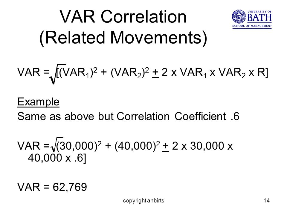 copyright anbirts14 VAR Correlation (Related Movements) VAR = [(VAR 1 ) 2 + (VAR 2 ) 2 + 2 x VAR 1 x VAR 2 x R] Example Same as above but Correlation Coefficient.6 VAR = (30,000) 2 + (40,000) 2 + 2 x 30,000 x 40,000 x.6] VAR = 62,769