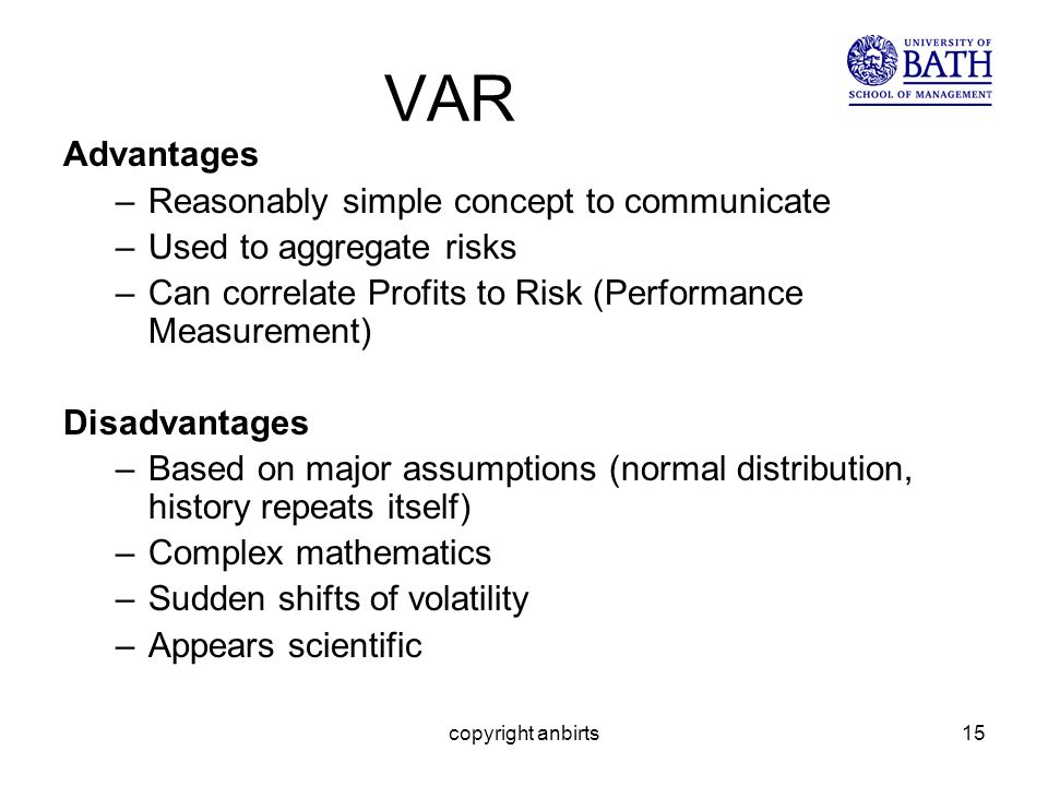 copyright anbirts15 VAR Advantages –Reasonably simple concept to communicate –Used to aggregate risks –Can correlate Profits to Risk (Performance Measurement) Disadvantages –Based on major assumptions (normal distribution, history repeats itself) –Complex mathematics –Sudden shifts of volatility –Appears scientific