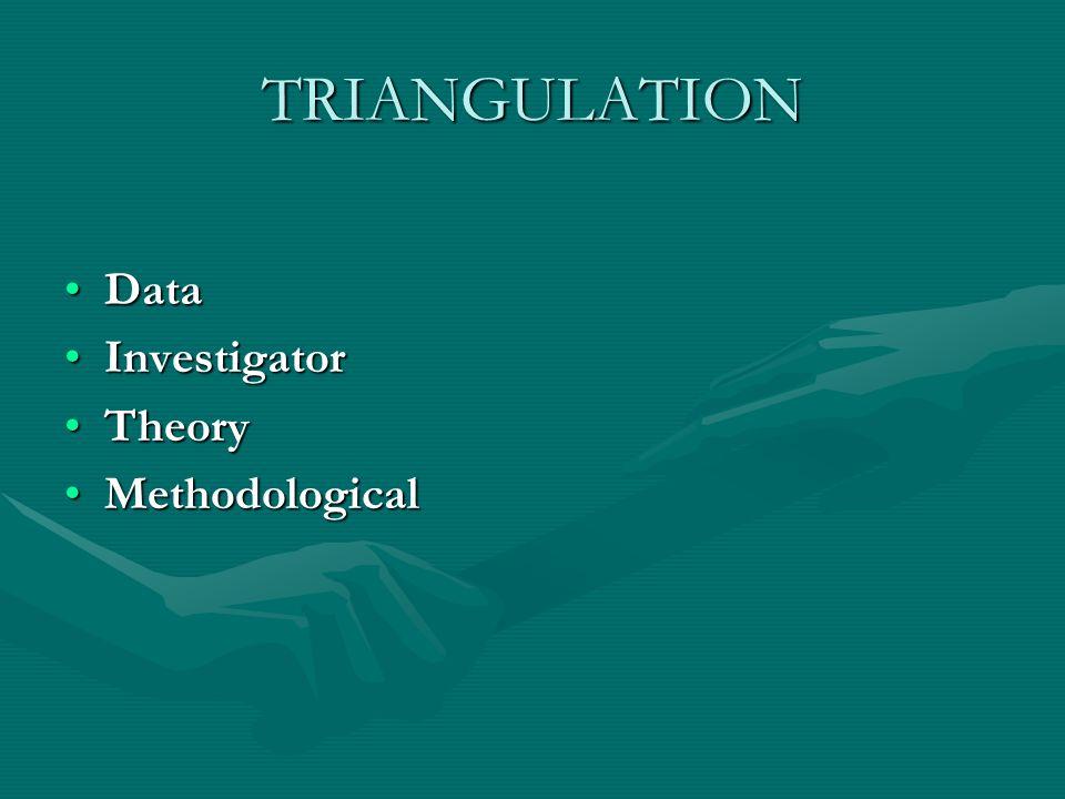 TRIANGULATION DataData InvestigatorInvestigator TheoryTheory MethodologicalMethodological