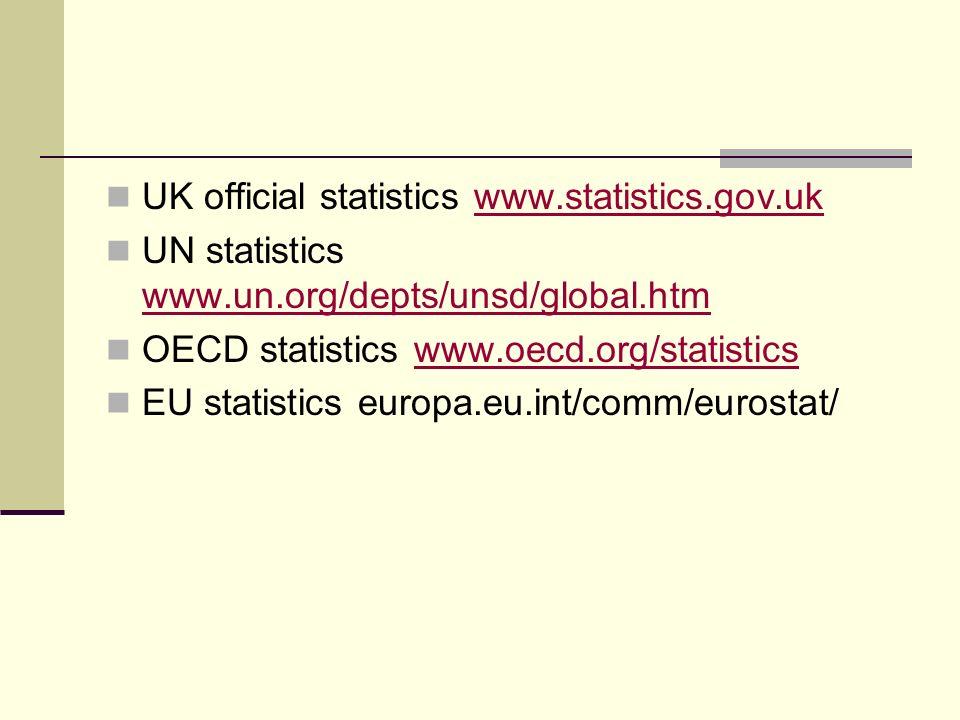 UK official statistics www.statistics.gov.ukwww.statistics.gov.uk UN statistics www.un.org/depts/unsd/global.htm www.un.org/depts/unsd/global.htm OECD statistics www.oecd.org/statisticswww.oecd.org/statistics EU statistics europa.eu.int/comm/eurostat/