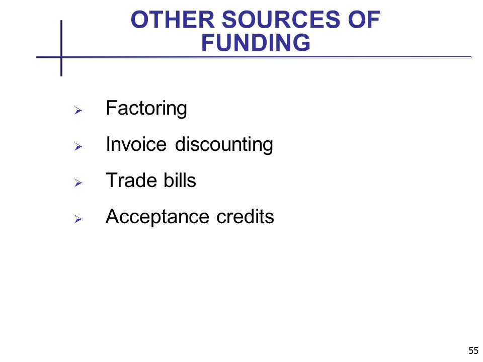 55 OTHER SOURCES OF FUNDING Factoring Invoice discounting Trade bills Acceptance credits