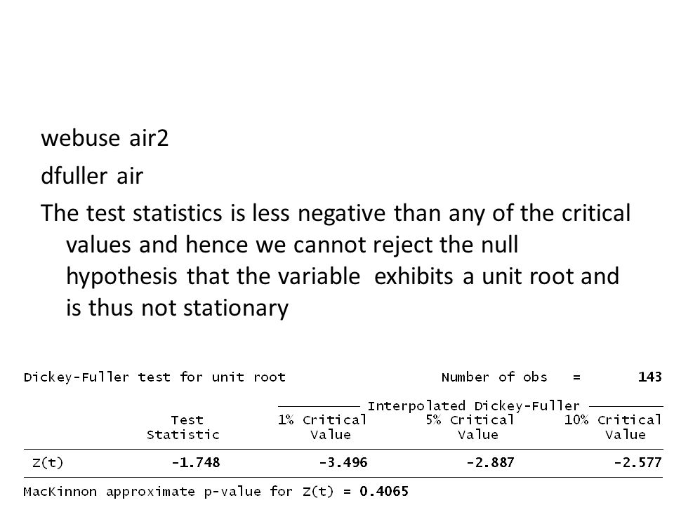 webuse air2 dfuller air The test statistics is less negative than any of the critical values and hence we cannot reject the null hypothesis that the v