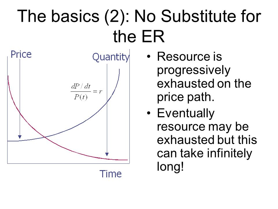 The basics (2): No Substitute for the ER Resource is progressively exhausted on the price path. Eventually resource may be exhausted but this can take