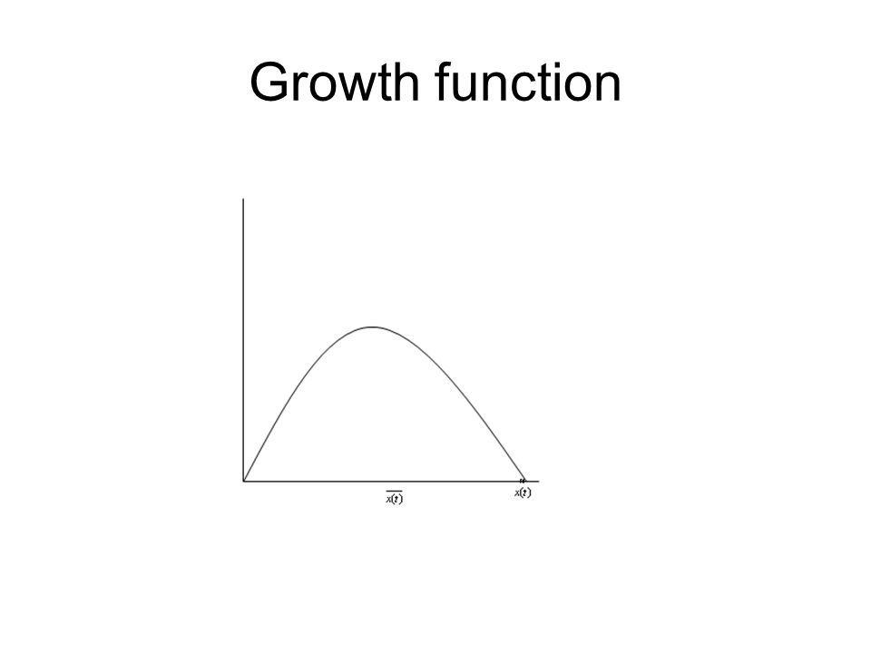 Growth function