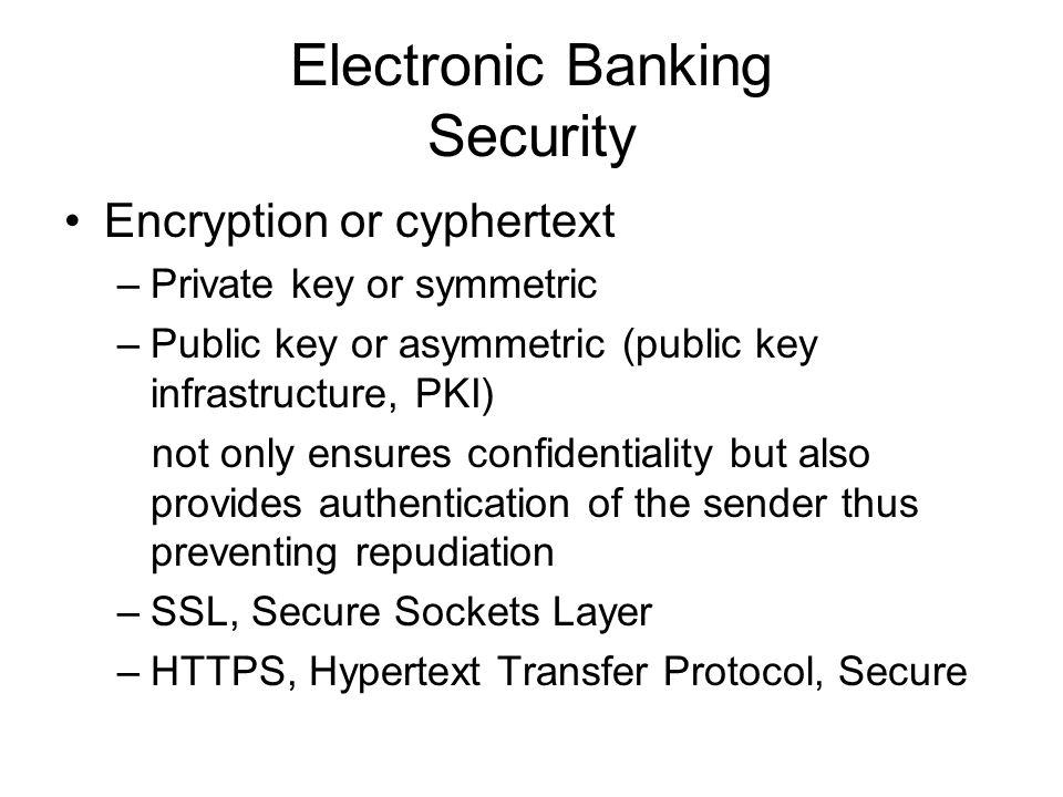 Electronic Banking Security Encryption or cyphertext –Private key or symmetric –Public key or asymmetric (public key infrastructure, PKI) not only ens