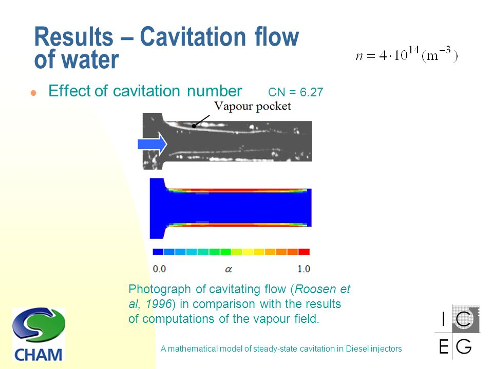 A mathematical model of steady-state cavitation in Diesel injectors Results – Cavitation flow of water Photograph of cavitating flow (Roosen et al, 1996) in comparison with the results of computations of the vapour field.