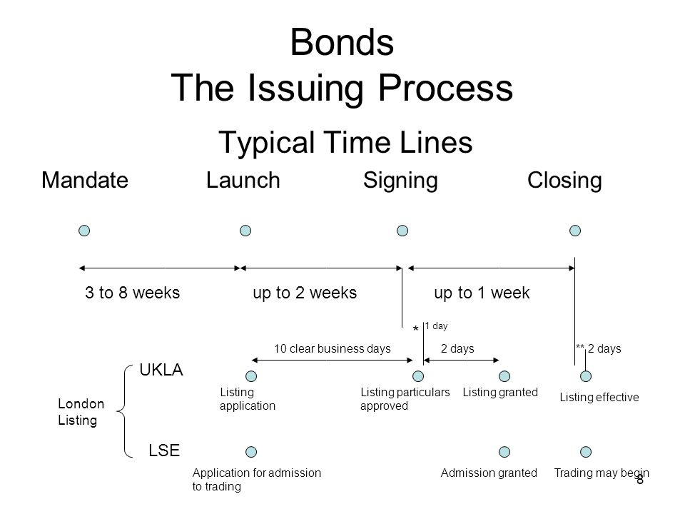 8 Bonds The Issuing Process Typical Time Lines Mandate Launch Signing Closing 3 to 8 weeks up to 2 weeks up to 1 week London Listing UKLA LSE Listing application Listing particulars approved Listing granted Listing effective Application for admission to trading Admission grantedTrading may begin * 10 clear business days2 days 1 day ** 2 days