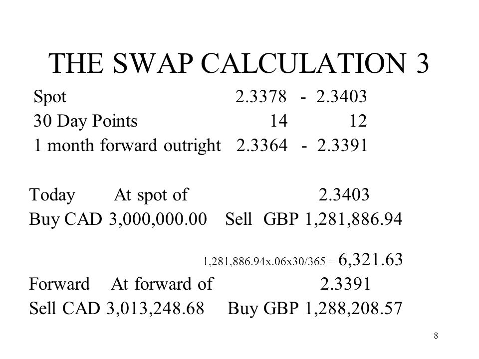 9 ANSWER Borrow CAD Direct at 5.5% Cost CAD 13,561.64 Borrow CAD via the swap Cost CAD 13,248.68 So, on financial basis, do the swap Effective interest rate in CAD 13,248.68 x 365/30 = 5.37% 3,000,000
