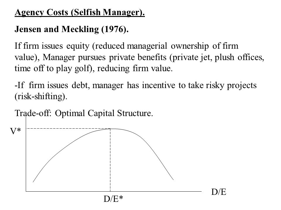 Agency Costs (Selfish Manager). Jensen and Meckling (1976).