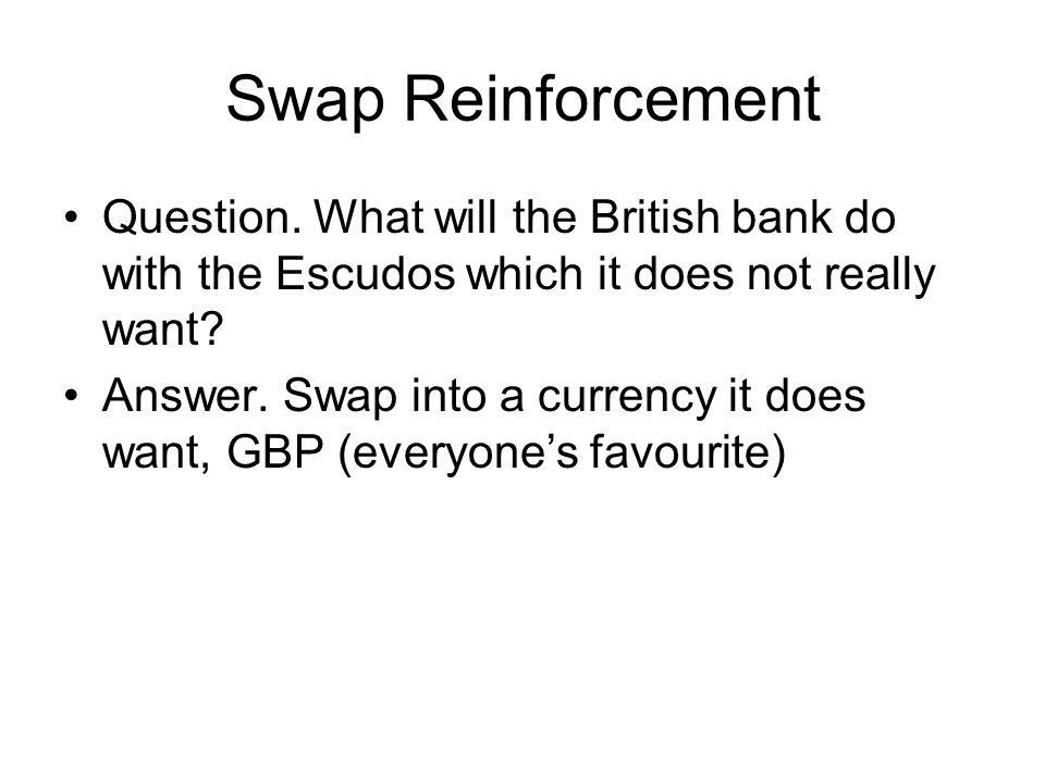 Swap Reinforcement Question.