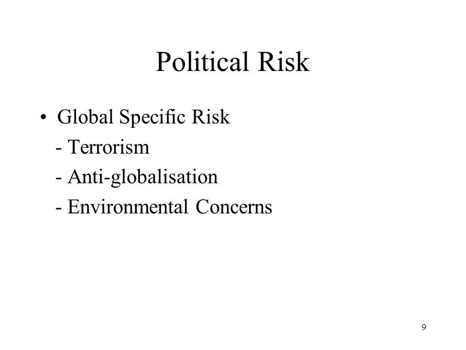 9 Political Risk Global Specific Risk - Terrorism - Anti-globalisation - Environmental Concerns