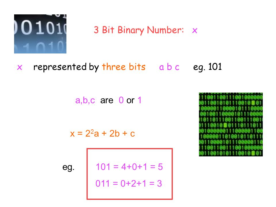 0 0 1 0 0 1 2 0 1 0 3 0 1 1 4 1 0 0 5 1 0 1 6 1 1 0 7 1 1 1 Binary numbers