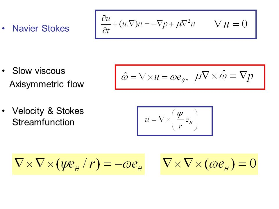 Navier Stokes Slow viscous Axisymmetric flow Velocity & Stokes Streamfunction