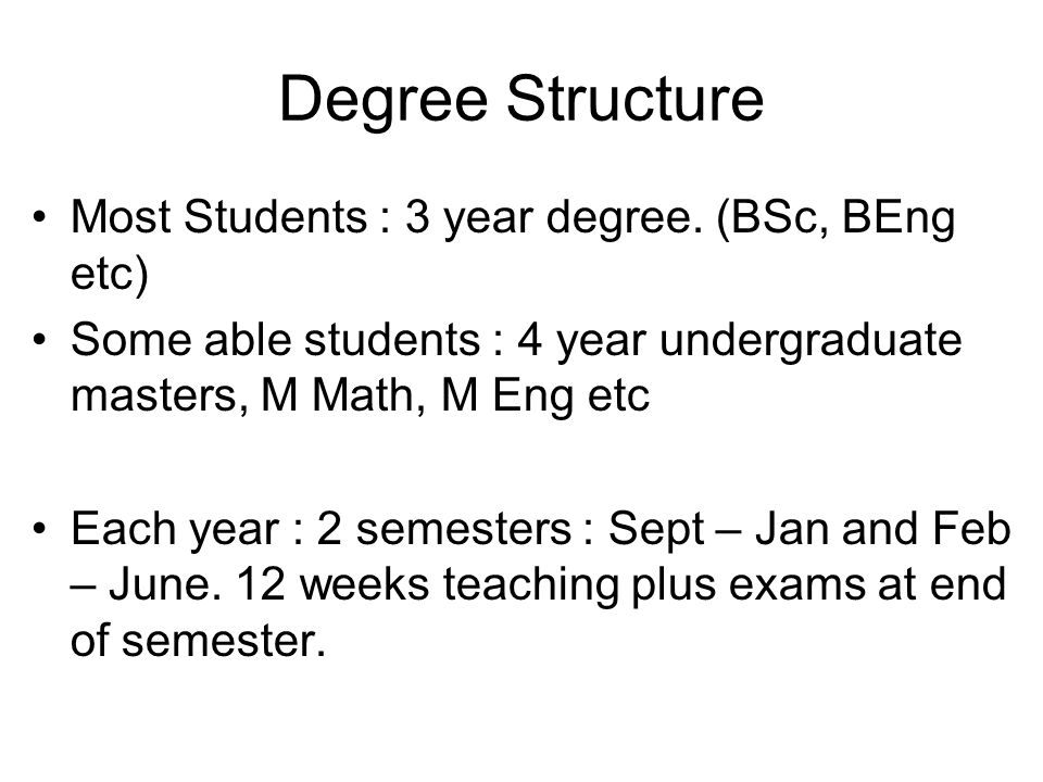 Degree Structure Most Students : 3 year degree.