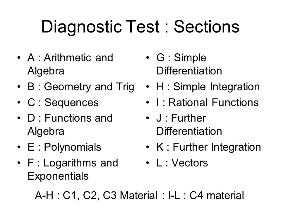Diagnostic Test : Sections A : Arithmetic and Algebra B : Geometry and Trig C : Sequences D : Functions and Algebra E : Polynomials F : Logarithms and Exponentials G : Simple Differentiation H : Simple Integration I : Rational Functions J : Further Differentiation K : Further Integration L : Vectors A-H : C1, C2, C3 Material : I-L : C4 material