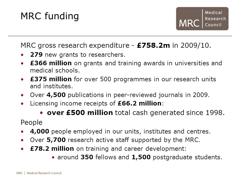 MRC funding MRC gross research expenditure - £758.2m in 2009/10. 279 new grants to researchers. £366 million on grants and training awards in universi