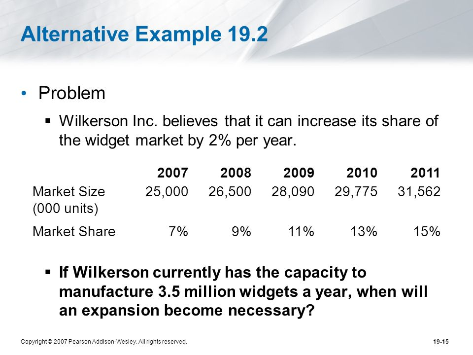 Copyright © 2007 Pearson Addison-Wesley. All rights reserved.19-15 Alternative Example 19.2 Problem Wilkerson Inc. believes that it can increase its s