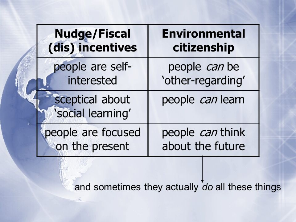 Nudge/Fiscal (dis) incentives people are self- interested sceptical about social learning people are focused on the present Environmental citizenship people can be other-regarding people can learn people can think about the future and sometimes they actually do all these things