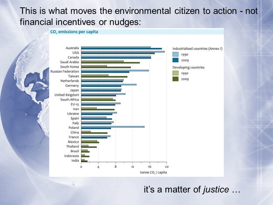 This is what moves the environmental citizen to action - not financial incentives or nudges: its a matter of justice …