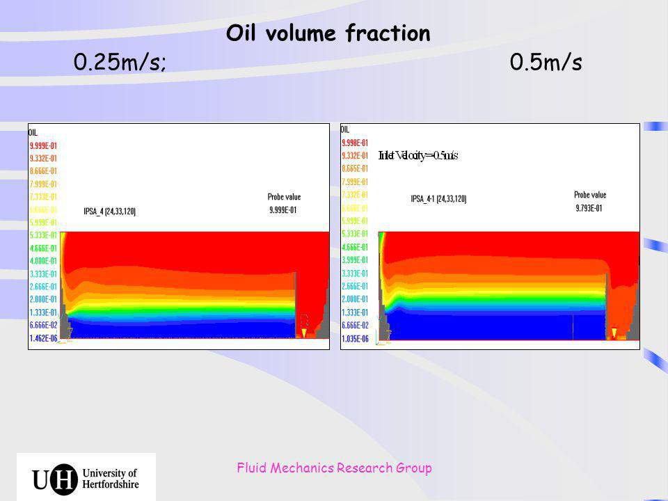 Fluid Mechanics Research Group Oil volume fraction 0.25m/s; 0.5m/s