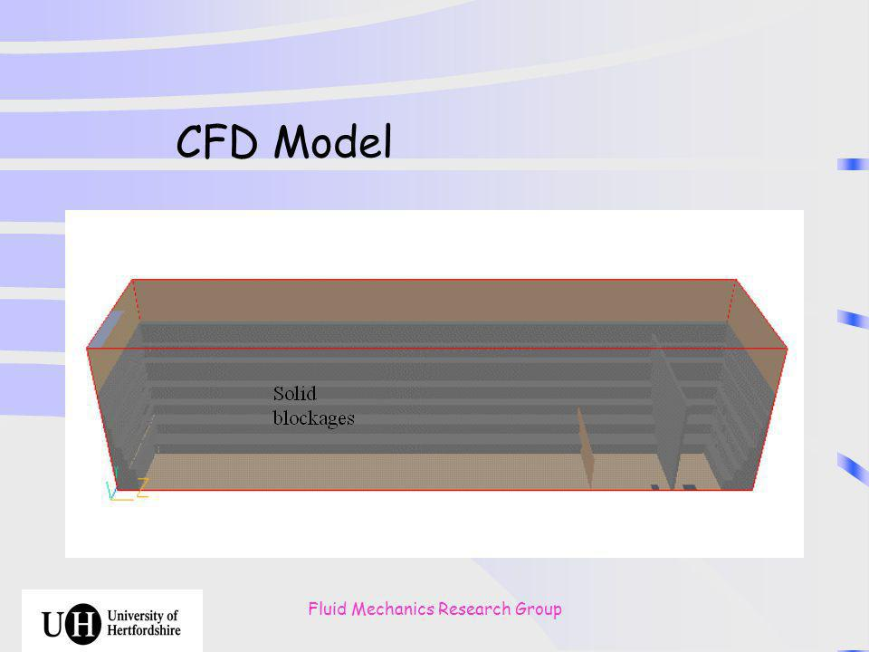 Fluid Mechanics Research Group CFD Model