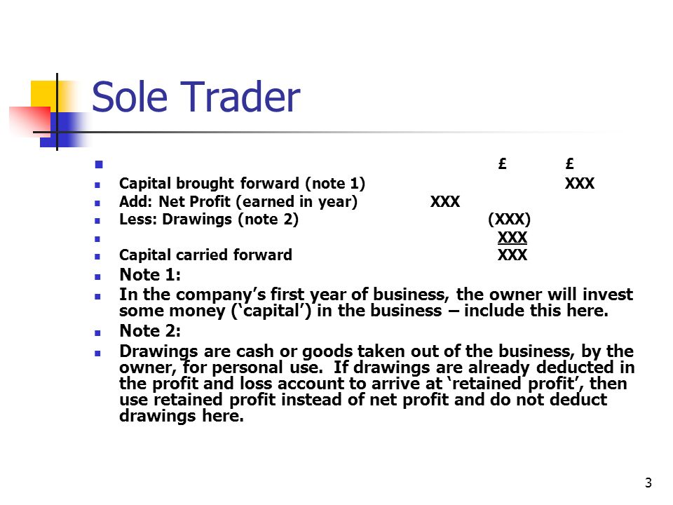 3 Sole Trader £ £ Capital brought forward (note 1)XXX Add: Net Profit (earned in year)XXX Less: Drawings (note 2) (XXX) XXX Capital carried forwardXXX