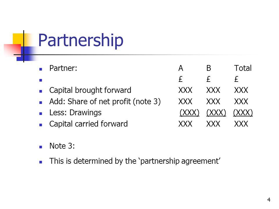4 Partnership Partner:A B Total £ £ £ Capital brought forwardXXX XXX XXX Add: Share of net profit (note 3)XXX XXX XXX Less: Drawings (XXX) (XXX) (XXX)