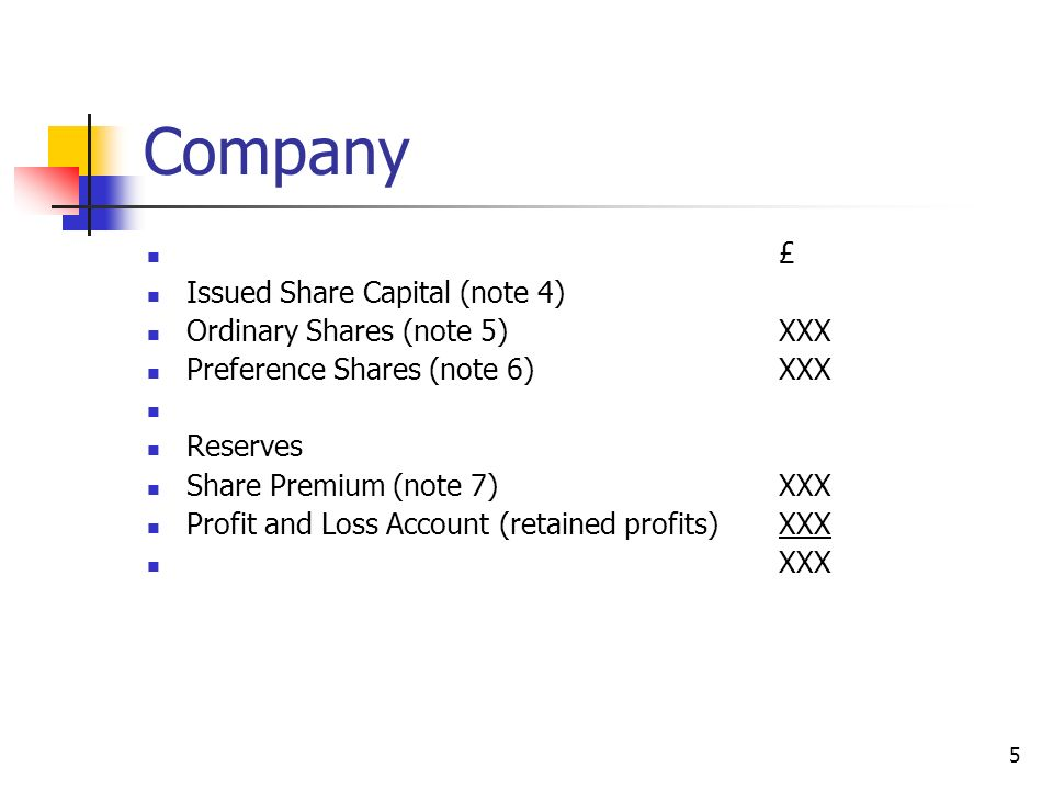 5 Company £ Issued Share Capital (note 4) Ordinary Shares (note 5)XXX Preference Shares (note 6)XXX Reserves Share Premium (note 7)XXX Profit and Loss