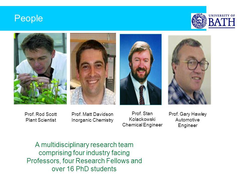 People Prof.Rod Scott Plant Scientist Prof. Matt Davidson Inorganic Chemistry Prof.