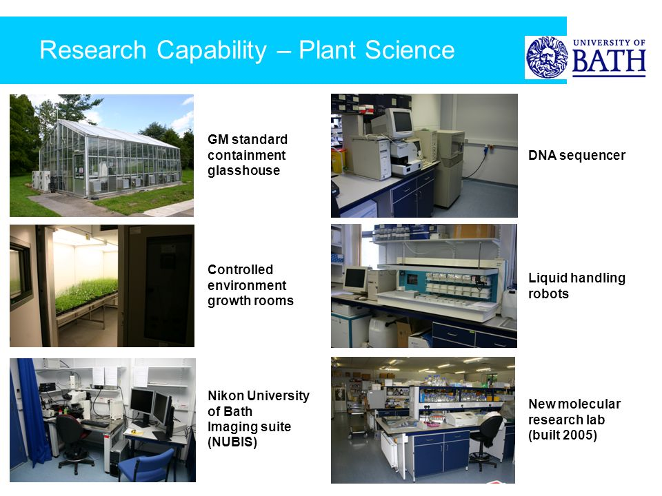 Research Capability – Plant Science GM standard containment glasshouse Controlled environment growth rooms New molecular research lab (built 2005) Liq