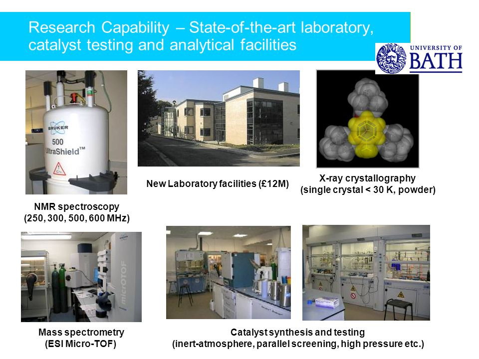 Research Capability – State-of-the-art laboratory, catalyst testing and analytical facilities New Laboratory facilities (£12M) Mass spectrometry (ESI