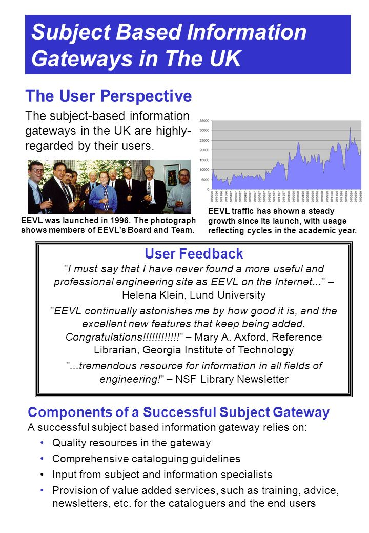 Subject Based Information Gateways in The UK The User Perspective The subject-based information gateways in the UK are highly- regarded by their users